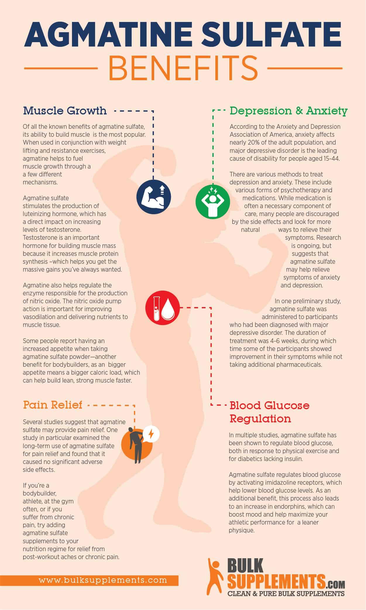 Agmatine Sulfate Benefits